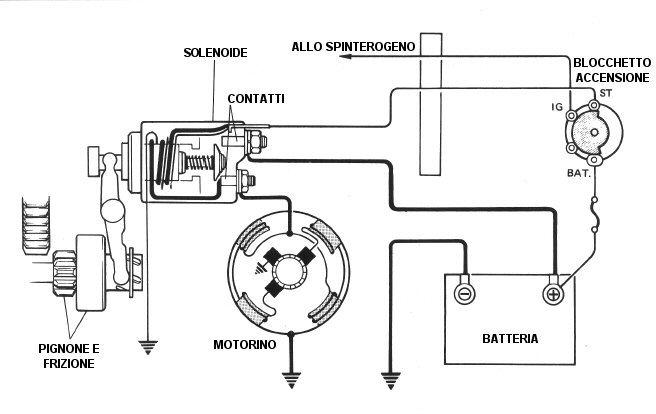 Schema Elettrico Motorino Avviamento : Tecnica dell avviamento elettrico di un motore